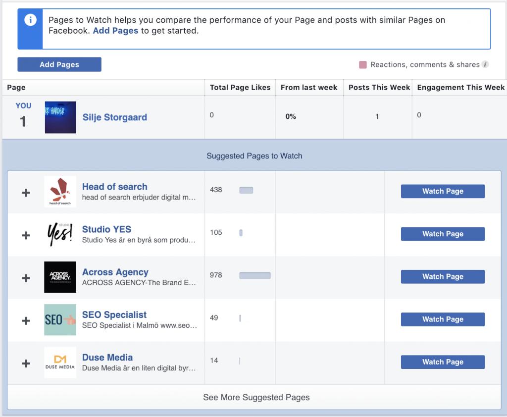 Facebook Konkurrenter Sider