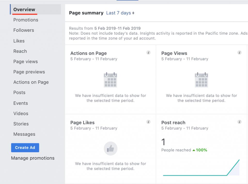 Facebook Overblik